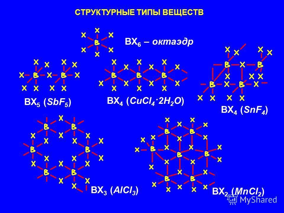 СТРУКТУРНЫЕ ТИПЫ ВЕЩЕСТВ BX 6 – октаэдр BX 5 (SbF 5 ) BX 4 (CuCl 4 ·2H 2 O) BX 4 (SnF 4 ) BX 3 (AlCl 3 ) BX 2 (MnCl 2 )