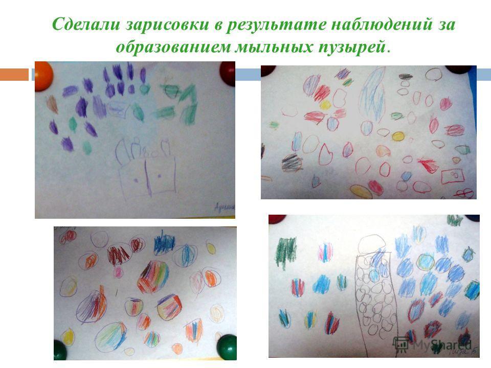 Сделали зарисовки в результате наблюдений за образованием мыльных пузырей.