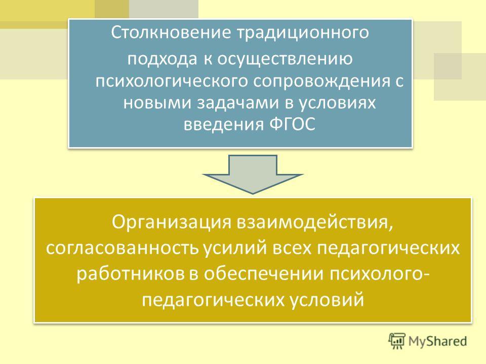 Организация взаимодействия, согласованность усилий всех педагогических работников в обеспечении психолого - педагогических условий Столкновение традиционного подхода к осуществлению психологического сопровождения с новыми задачами в условиях введения