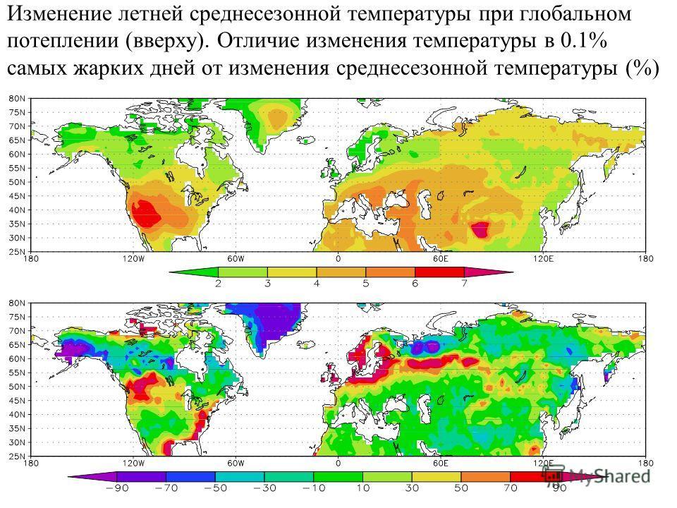 Изменение летней среднесезонной температуры при глобальном потеплении (вверху). Отличие изменения температуры в 0.1% самых жарких дней от изменения среднесезонной температуры (%)