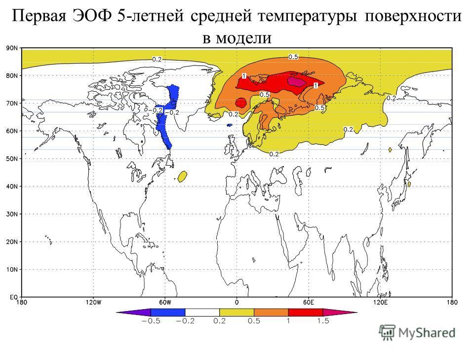Первая ЭОФ 5-летней средней температуры поверхности в модели