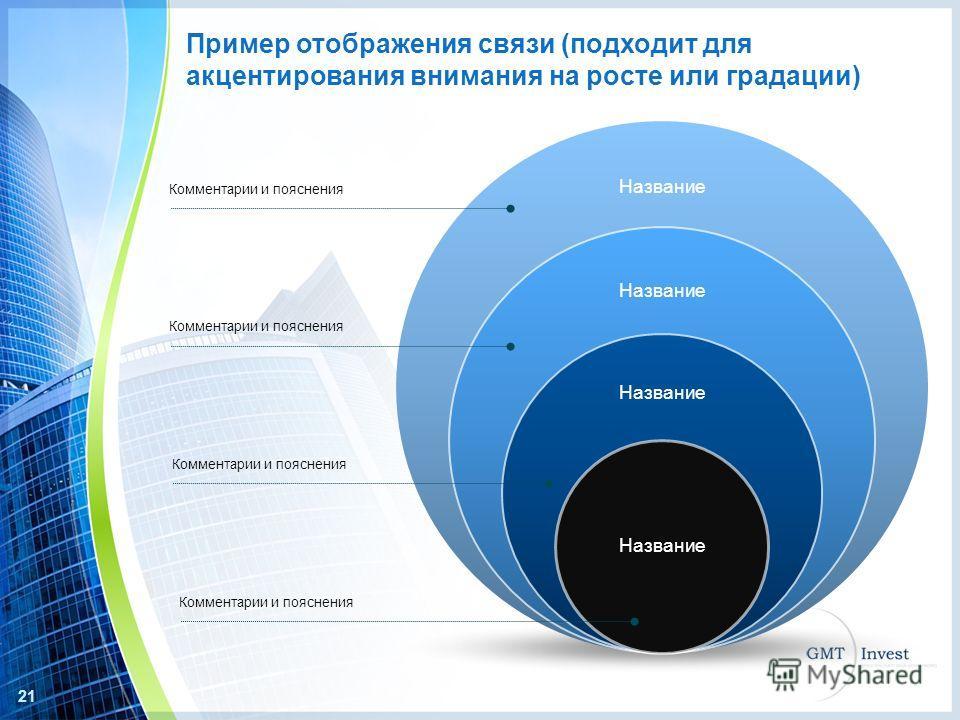 Пример отображения связи (подходит для акцентирования внимания на росте или градации) Название 21 Комментарии и пояснения