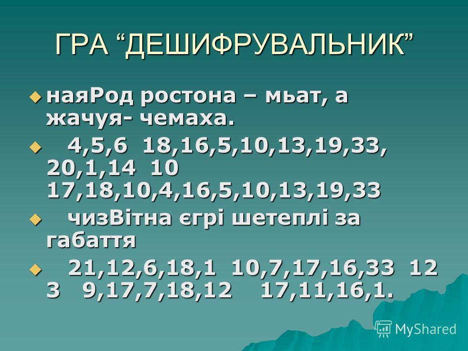 ГРА ДЕШИФРУВАЛЬНИК наяРод ростона – мьат, а жачуя- чемаха. наяРод ростона – мьат, а жачуя- чемаха. 4,5,6 18,16,5,10,13,19,33, 20,1,14 10 17,18,10,4,16,5,10,13,19,33 4,5,6 18,16,5,10,13,19,33, 20,1,14 10 17,18,10,4,16,5,10,13,19,33 чизВітна єгрі шетеп