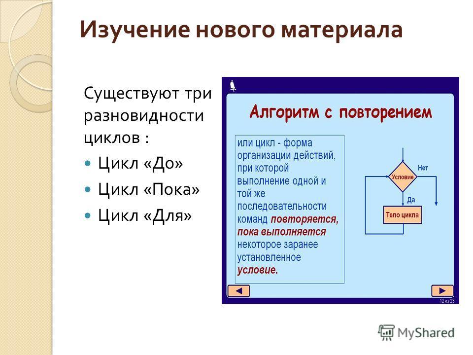 Изучение нового материала Существуют три разновидности циклов : Цикл « До » Цикл « Пока » Цикл « Для »