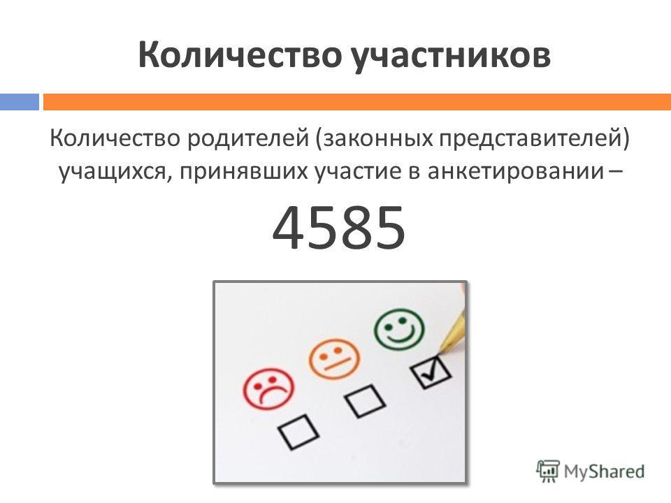 Количество участников Количество родителей ( законных представителей ) учащихся, принявших участие в анкетировании – 4585