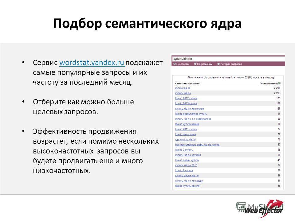 Подбор семантического ядра Сервис wordstat.yandex.ru подскажет самые популярные запросы и их частоту за последний месяц. Отберите как можно больше целевых запросов. Эффективность продвижения возрастет, если помимо нескольких высокочастотных запросов