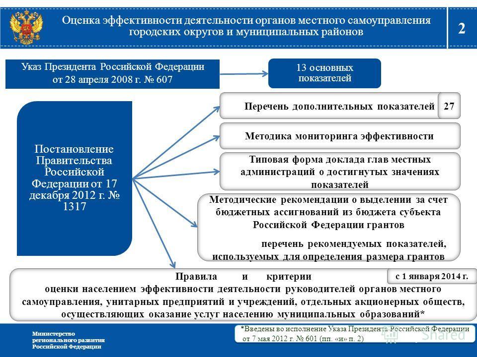 Реферат эффективность деятельности организации Все самое  поговорим реферат эффективность деятельности организации основных своих