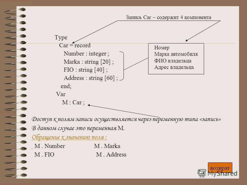 Записи Запись – это структурированный тип данных, состоящий из фиксированного числа компонентов одного или нескольких типов. Синтаксис: type = record : ; ……………………………… : ; end; var : ; Пример: назад далее