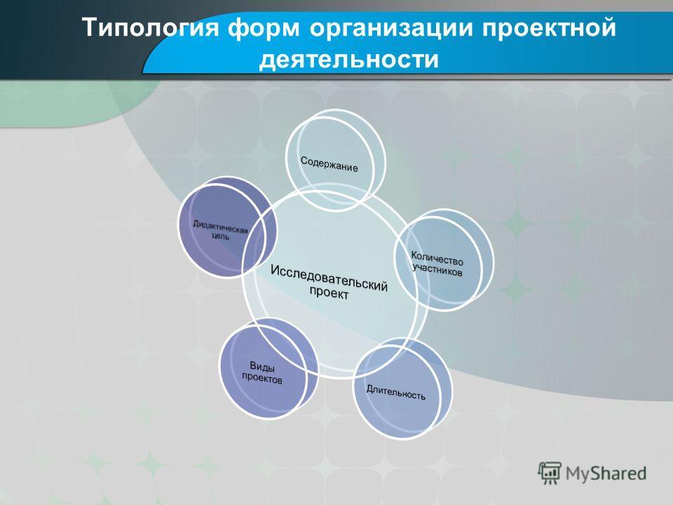 Типология форм организации проектной деятельности