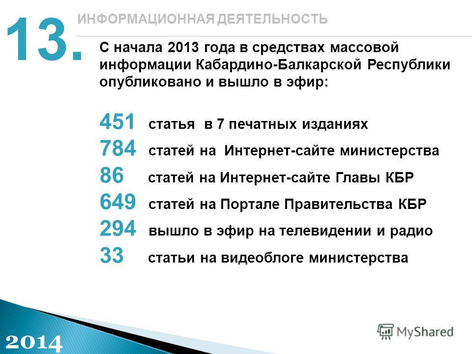 С начала 2013 года в средствах массовой информации Кабардино-Балкарской Республики опубликовано и вышло в эфир: 451 статья в 7 печатных изданиях 784 статей на Интернет-сайте министерства 86 статей на Интернет-сайте Главы КБР 649 статей на Портале Пра