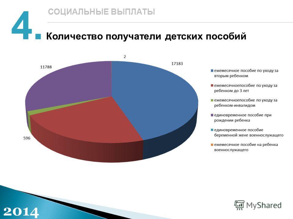 4. СОЦИАЛЬНЫЕ ВЫПЛАТЫ 2014 Количество получатели детских пособий