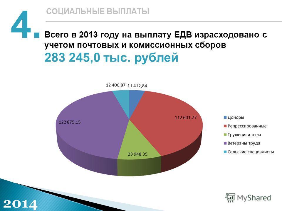 4.4. СОЦИАЛЬНЫЕ ВЫПЛАТЫ Всего в 2013 году на выплату ЕДВ израсходовано с учетом почтовых и комиссионных сборов 283 245,0 тыс. рублей 2014