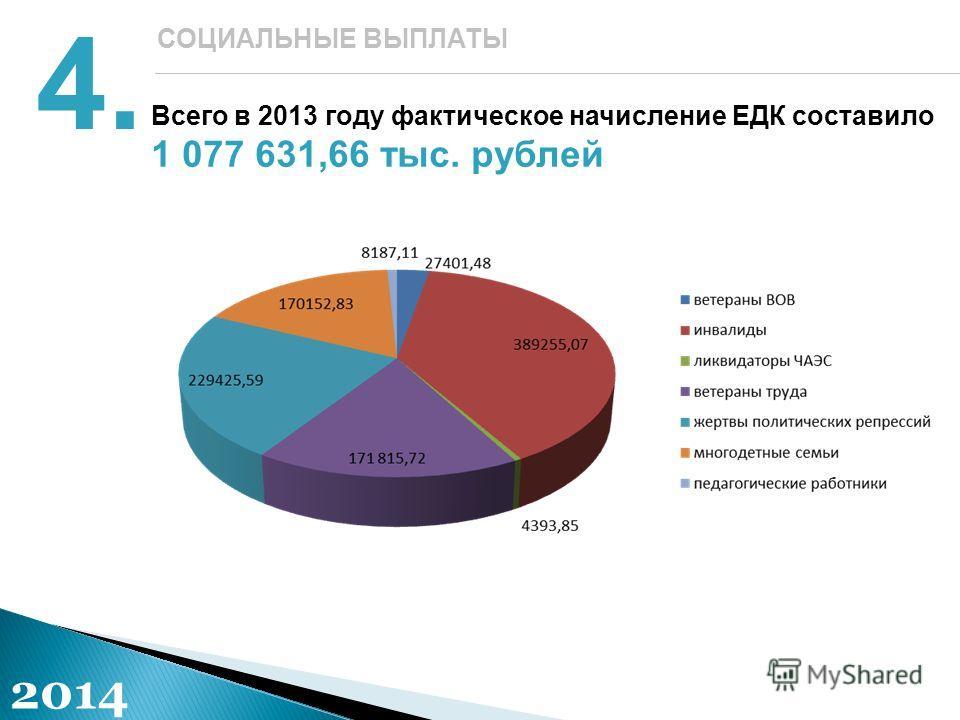 4. СОЦИАЛЬНЫЕ ВЫПЛАТЫ 2014 Всего в 2013 году фактическое начисление ЕДК составило 1 077 631,66 тыс. рублей
