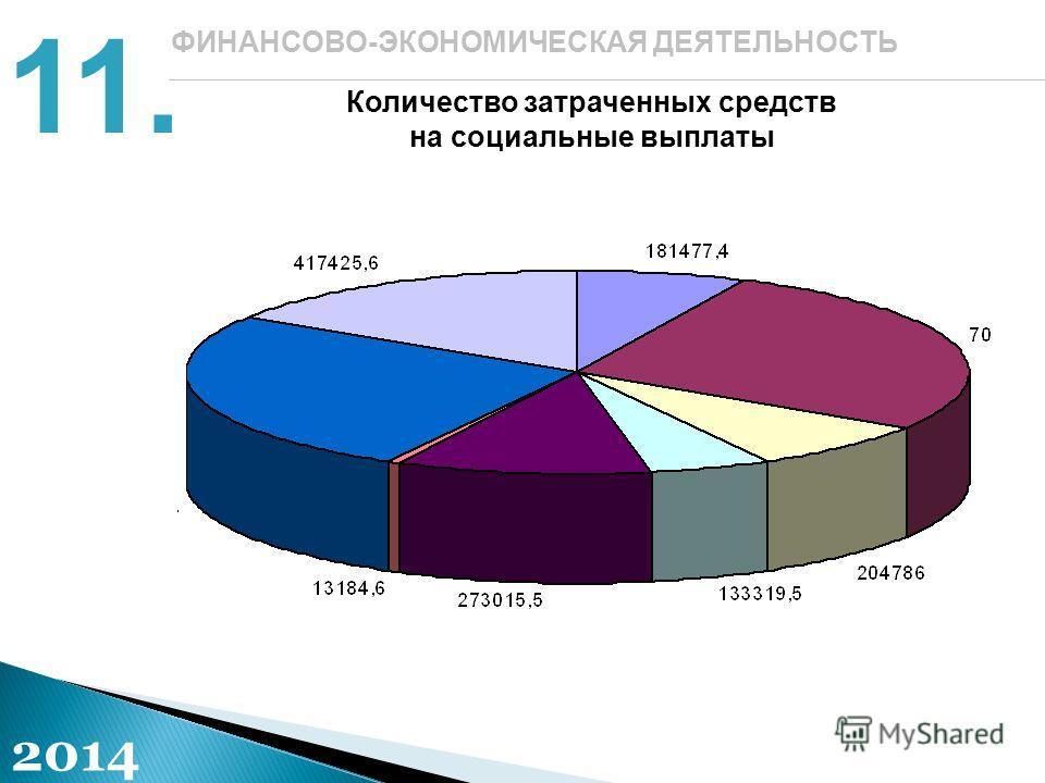 ФИНАНСОВО-ЭКОНОМИЧЕСКАЯ ДЕЯТЕЛЬНОСТЬ Количество затраченных средств на социальные выплаты 2014 11.