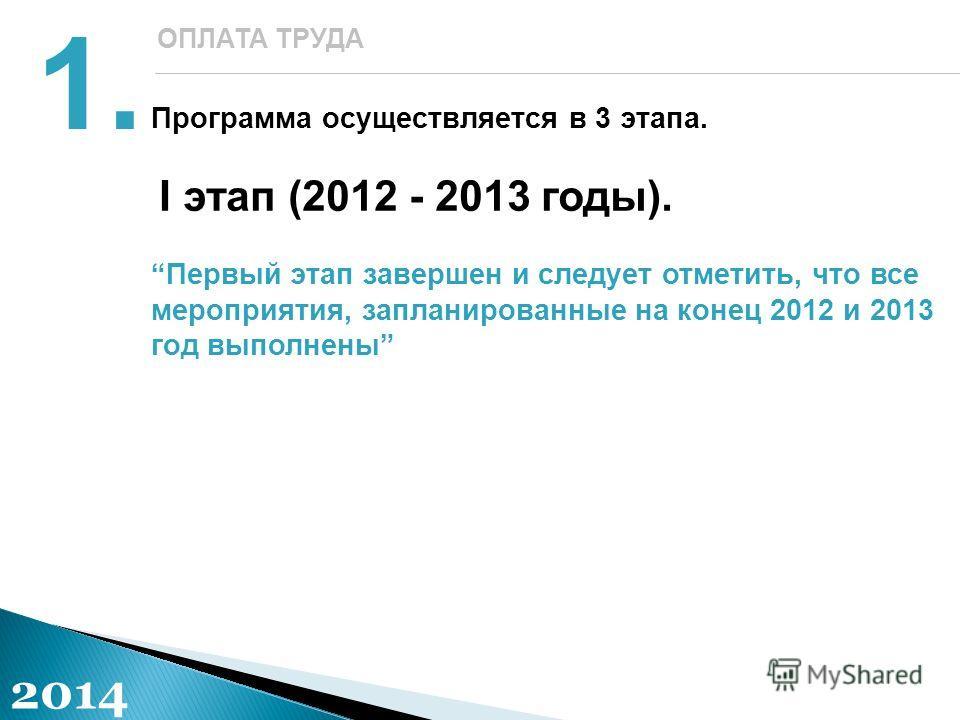 Программа осуществляется в 3 этапа. I этап (2012 - 2013 годы). Первый этап завершен и следует отметить, что все мероприятия, запланированные на конец 2012 и 2013 год выполнены 1.1. ОПЛАТА ТРУДА 2014