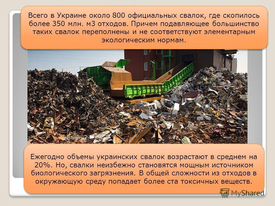 Всего в Украине около 800 официальных свалок, где скопилось более 350 млн. м3 отходов. Причем подавляющее большинство таких свалок переполнены и не соответствуют элементарным экологическим нормам. Ежегодно объемы украинских свалок возрастают в средне