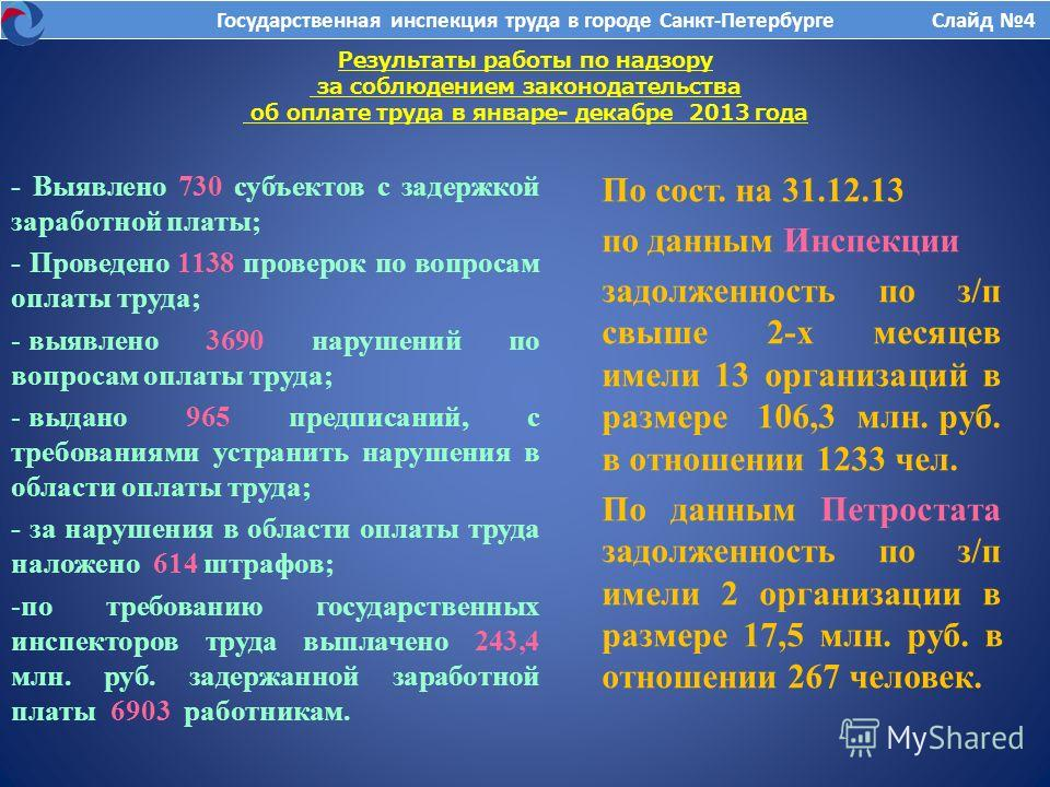 Результаты работы по надзору за соблюдением законодательства об оплате труда в январе- декабре 2013 года Государственная инспекция труда в городе Санкт-Петербурге Слайд 4 - Выявлено 730 субъектов с задержкой заработной платы; - Проведено 1138 проверо