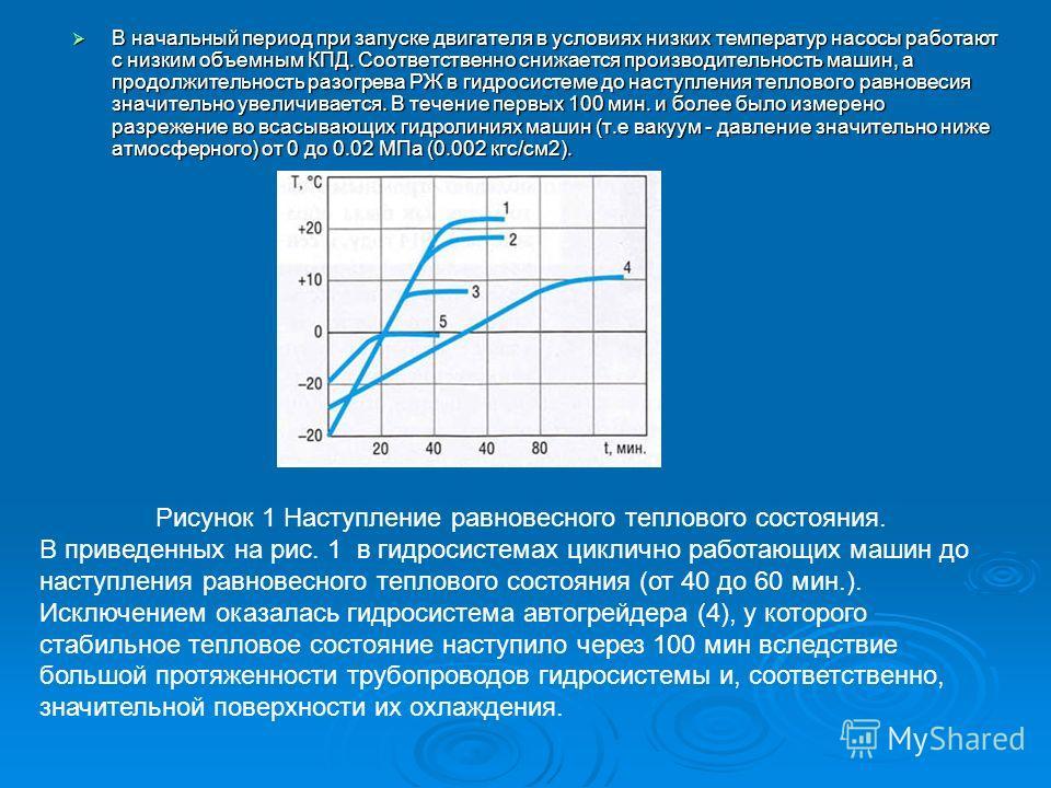 В начальный период при запуске двигателя в условиях низких температур насосы работают с низким объемным КПД. Соответственно снижается производительность машин, а продолжительность разогрева РЖ в гидросистеме до наступления теплового равновесия значит