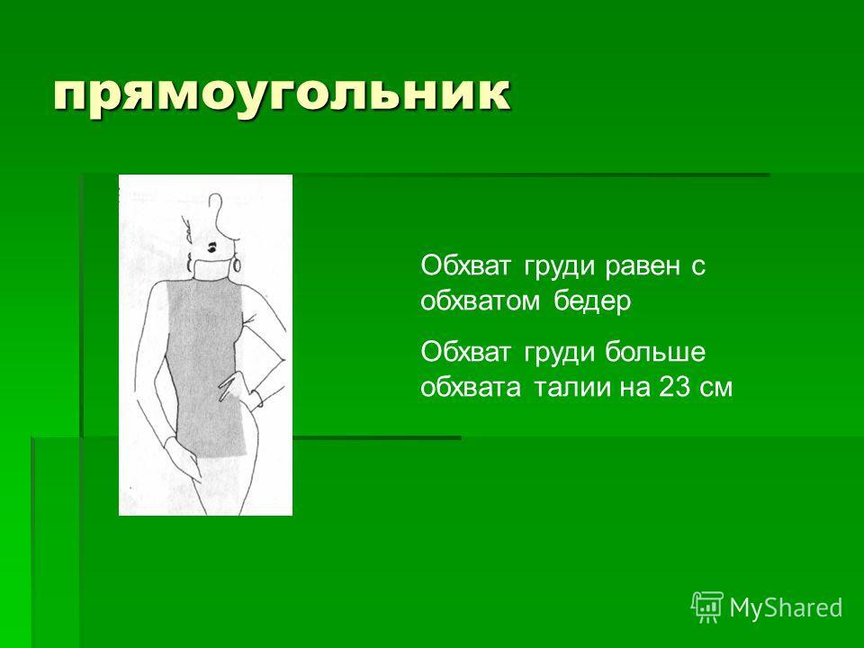 прямоугольник Обхват груди равен с обхватом бедер Обхват груди больше обхвата талии на 23 см