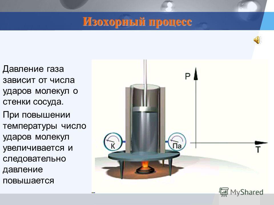 LOGO Изохорный процесс Давление газа зависит от числа ударов молекул о стенки сосуда. При повышении температуры число ударов молекул увеличивается и следовательно давление повышается