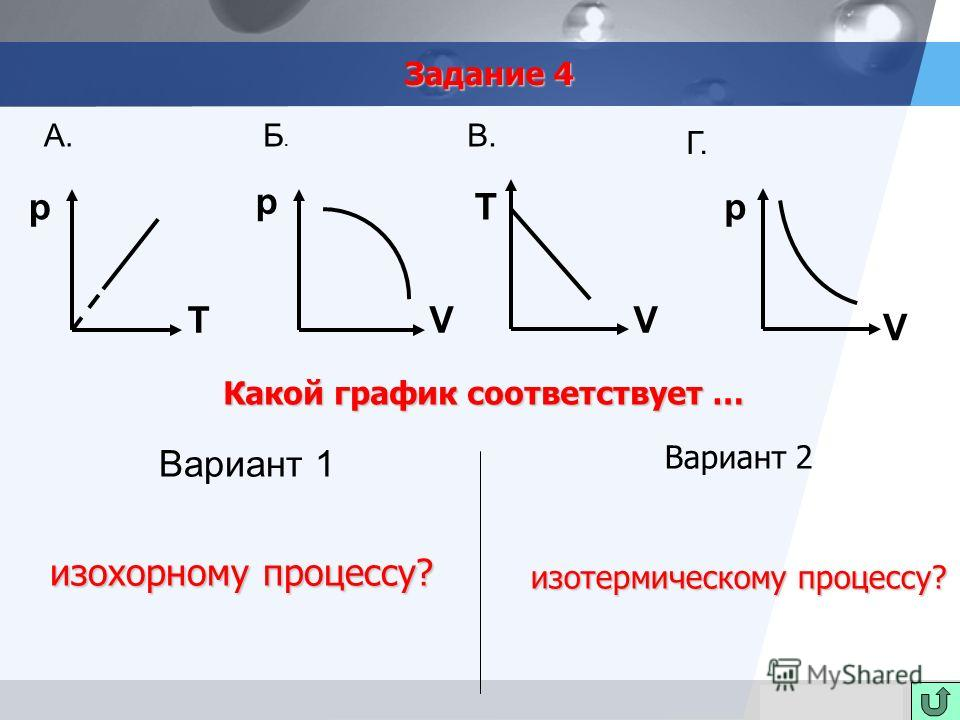 LOGO Задание 4 Вариант 1 изохорному процессу? Вариант 2 изотермическому процессу? А.Б.Б. В. Г. рр ТV V V р T Какой график соответствует …