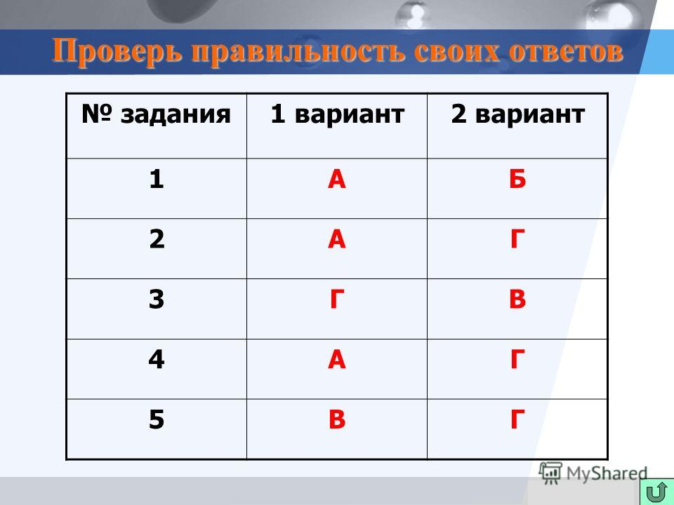 LOGO Проверь правильность своих ответов задания1 вариант2 вариант 1АБ 2АГ 3ГВ 4АГ 5ВГ