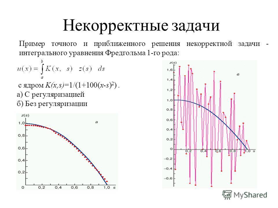 Пример точного и приближенного решения некорректной задачи - интегрального уравнения Фредгольма 1-го рода: Некорректные задачи с ядром K(x,s)=1/(1+100(x-s) 2 ). а) С регуляризацией б) Без регуляризации