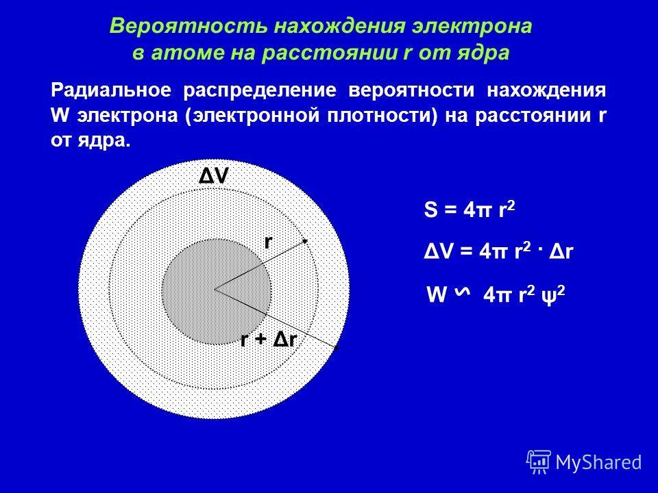 Радиальное распределение вероятности нахождения W электрона (электронной плотности) на расстоянии r от ядра. Вероятность нахождения электрона в атоме на расстоянии r от ядра S = 4π r 2 ΔV = 4π r 2 · Δr W 4π r 2 ψ 2 r + Δr r ΔV