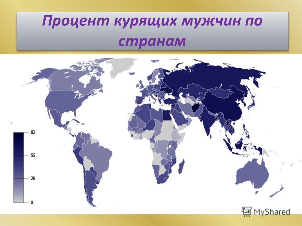 Процент курящих мужчин по странам