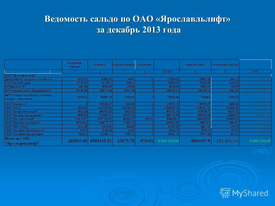 Ведомость сальдо по ОАО «Ярославльлифт» за декабрь 2013 года