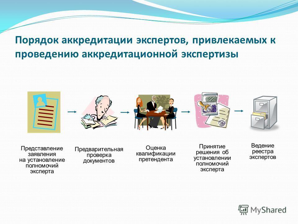 Порядок аккредитации экспертов, привлекаемых к проведению аккредитационной экспертизы