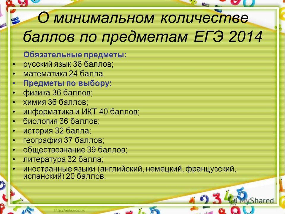 О минимальном количестве баллов по предметам ЕГЭ 2014 Обязательные предметы: русский язык 36 баллов; математика 24 балла. Предметы по выбору: физика 36 баллов; химия 36 баллов; информатика и ИКТ 40 баллов; биология 36 баллов; история 32 балла; геогра