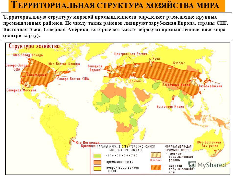Т ЕРРИТОРИАЛЬНАЯ СТРУКТУРА ХОЗЯЙСТВА МИРА Территориальную структуру мировой промышленности определяет размещение крупных промышленных районов. По числу таких районов лидируют зарубежная Европа, страны СНГ, Восточная Азия, Северная Америка, которые вс