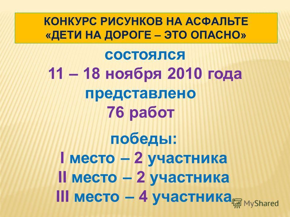 КОНКУРС РИСУНКОВ НА АСФАЛЬТЕ «ДЕТИ НА ДОРОГЕ – ЭТО ОПАСНО» состоялся 11 – 18 ноября 2010 года представлено 76 работ победы: I место – 2 участника II место – 2 участника III место – 4 участника