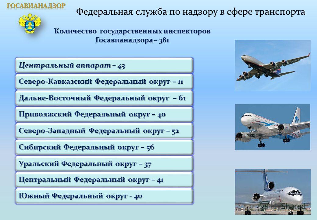 Количество государственных инспекторов Госавианадзора – 381 Федеральная служба по надзору в сфере транспорта