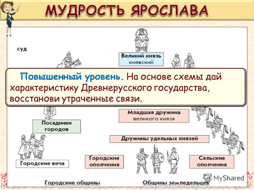 Повышенный уровень. На основе схемы дай характеристику Древнерусского государства, восстанови утраченные связи.