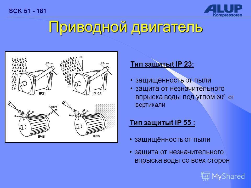 SCK 51 - 181 Приводной двигатель Тип защитыt IP 55 : защищённость от пыли защита от незначительного впрыска воды со всех сторон IP 23 60 Тип защитыt IP 23 : защищённость от пыли защита от незначительного впрыска воды под углом 60 0 от вертикали
