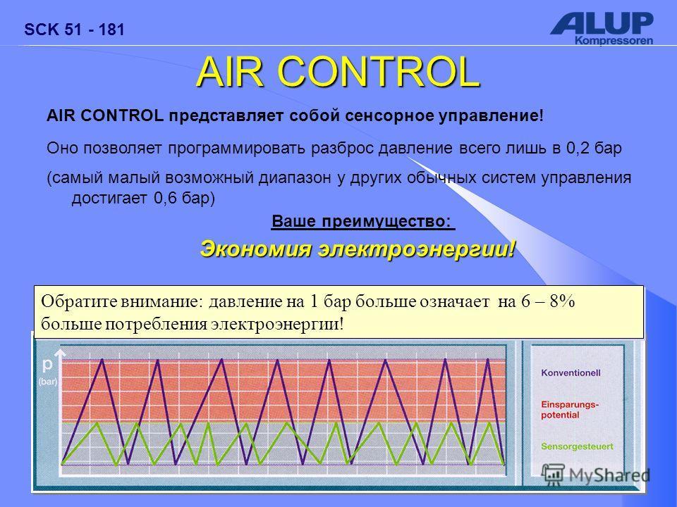 SCK 51 - 181 AIR CONTROL AIR CONTROL представляет собой сенсорное управление! Оно позволяет программировать разброс давление всего лишь в 0,2 бар (самый малый возможный диапазон у других обычных систем управления достигает 0,6 бар) Ваше преимущество: