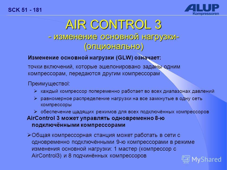 SCK 51 - 181 AIR CONTROL 3 - изменение основной нагрузки- (опционально) Изменение основной нагрузки (GLW) означает: точки включений, которые эшелонировано заданы одним компрессорам, передаются другим компрессорам Преимуществоl: каждый компрессор попе