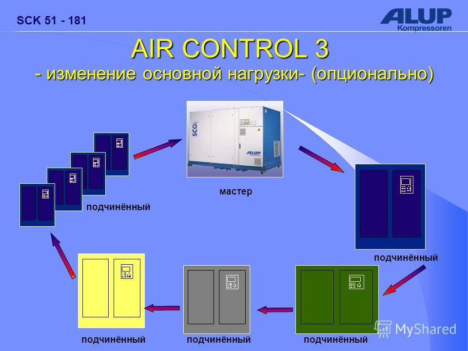 SCK 51 - 181 AIR CONTROL 3 - изменение основной нагрузки- (опционально) мастер подчинённый