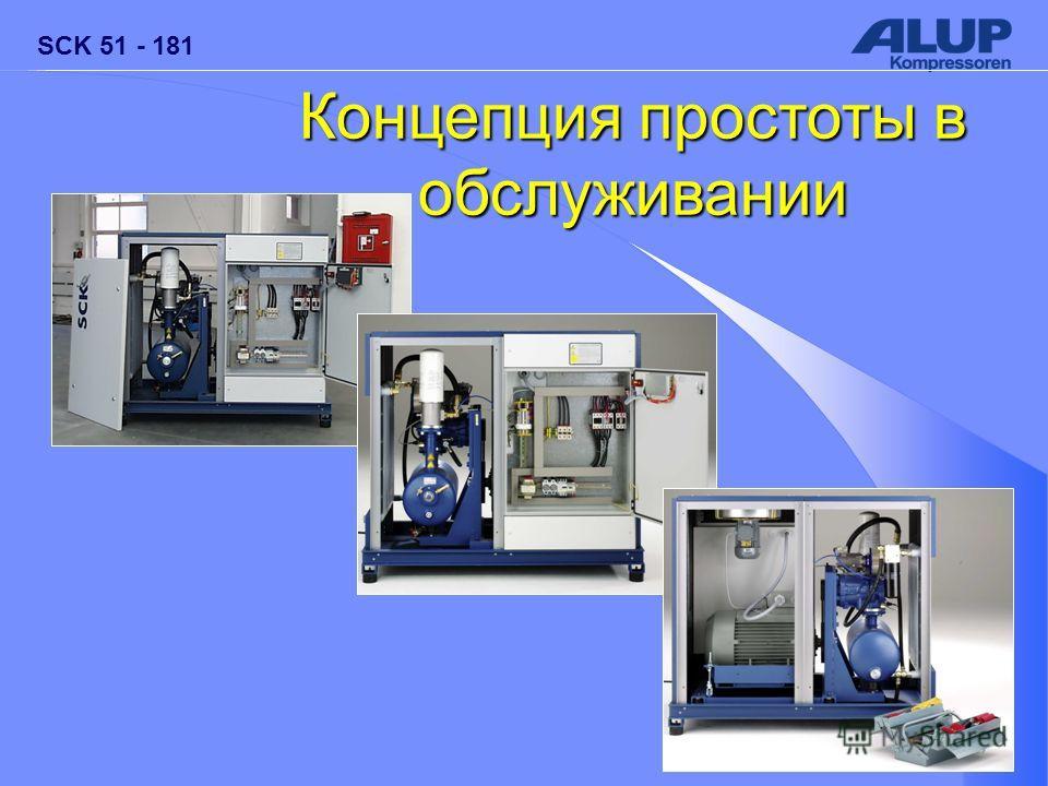 SCK 51 - 181 Концепция простоты в обслуживании