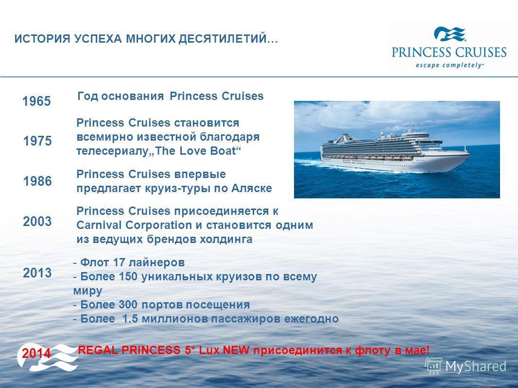 1965 Год основания Princess Cruises 1975 Princess Cruises становится всемирно известной благодаря телесериалуThe Love Boat 1986 Princess Cruises впервые предлагает круиз-туры по Аляске 2013 - Флот 17 лайнеров - Более 150 уникальных круизов по всему м