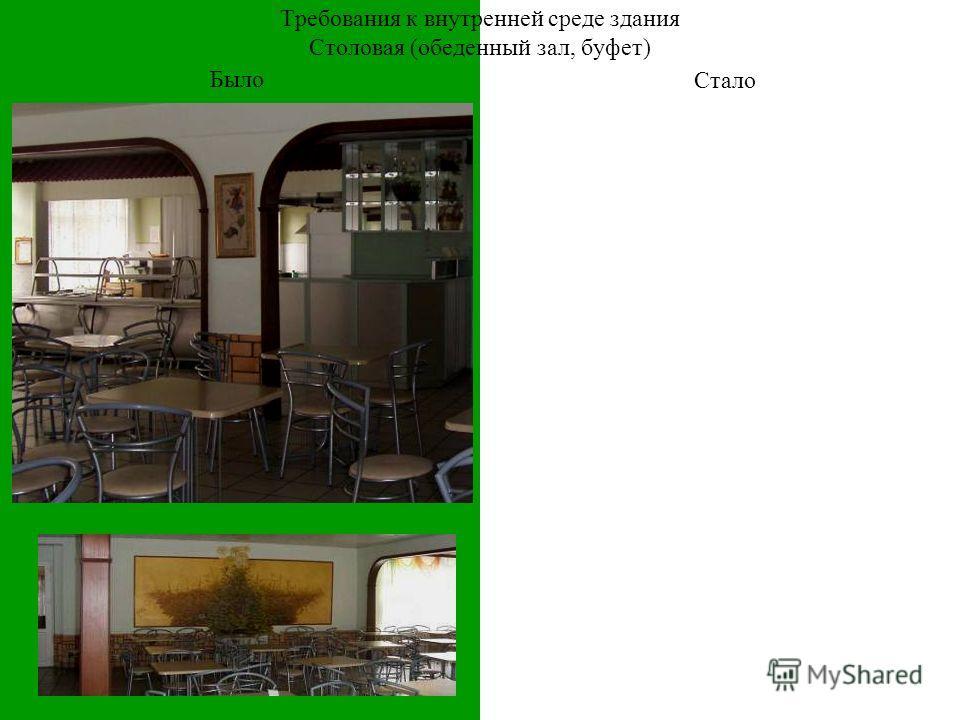 Требования к внутренней среде здания Столовая (обеденный зал, буфет) Было Стало