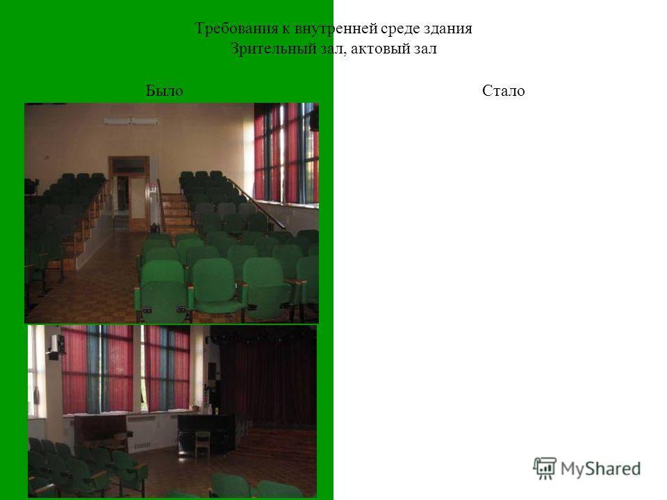 Требования к внутренней среде здания Зрительный зал, актовый зал БылоСтало