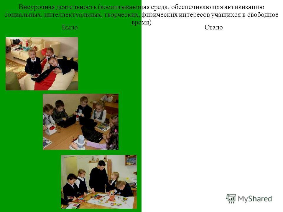 БылоСтало Внеурочная деятельность (воспитывающая среда, обеспечивающая активизацию социальных, интеллектуальных, творческих, физических интересов учащихся в свободное время)