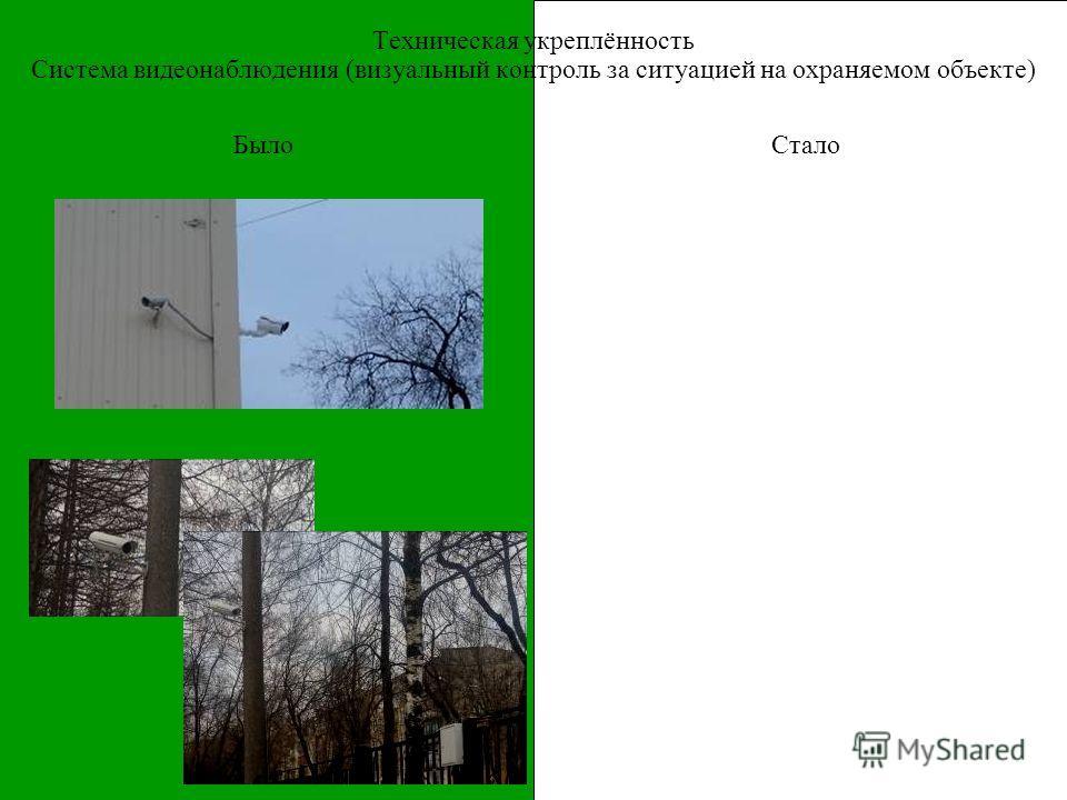 БылоСтало Техническая укреплённость Система видеонаблюдения (визуальный контроль за ситуацией на охраняемом объекте)