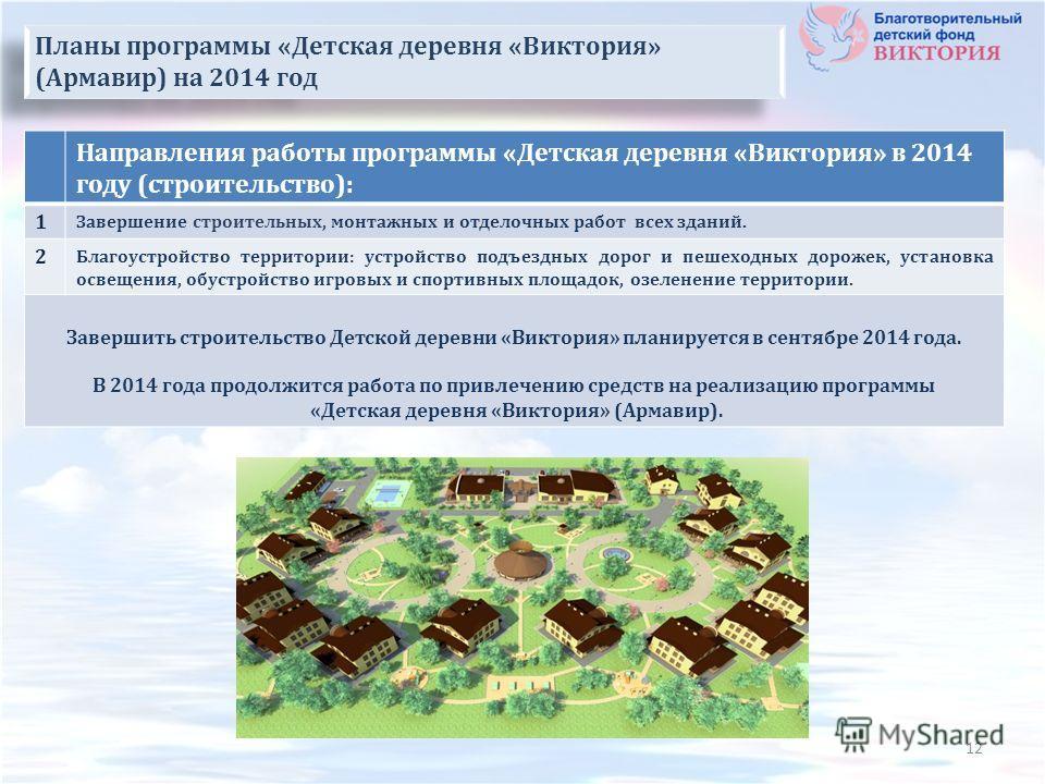 Планы программы «Детская деревня «Виктория» (Армавир) на 2014 год Направления работы программы «Детская деревня «Виктория» в 2014 году (строительство): 1 Завершение строительных, монтажных и отделочных работ всех зданий. 2 Благоустройство территории: