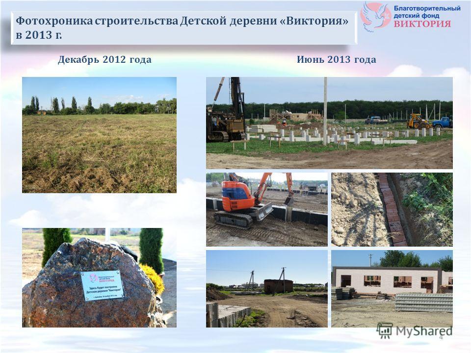 Декабрь 2012 годаИюнь 2013 года Фотохроника строительства Детской деревни «Виктория» в 2013 г. 4