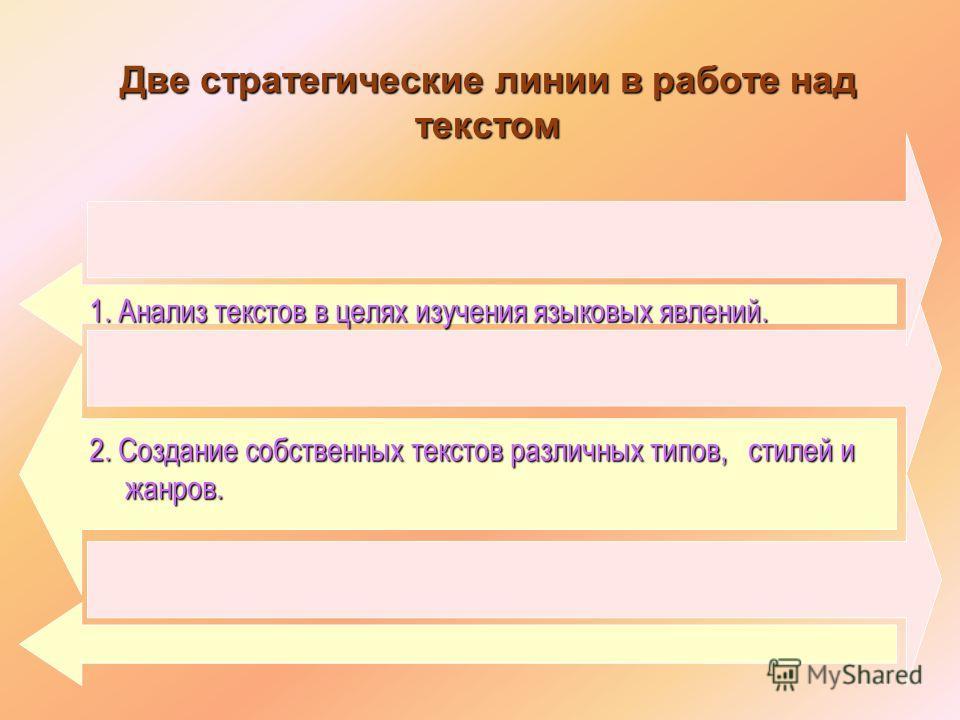 Две стратегические линии в работе над текстом 1. Анализ текстов в целях изучения языковых явлений. 2. Создание собственных текстов различных типов, стилей и жанров.
