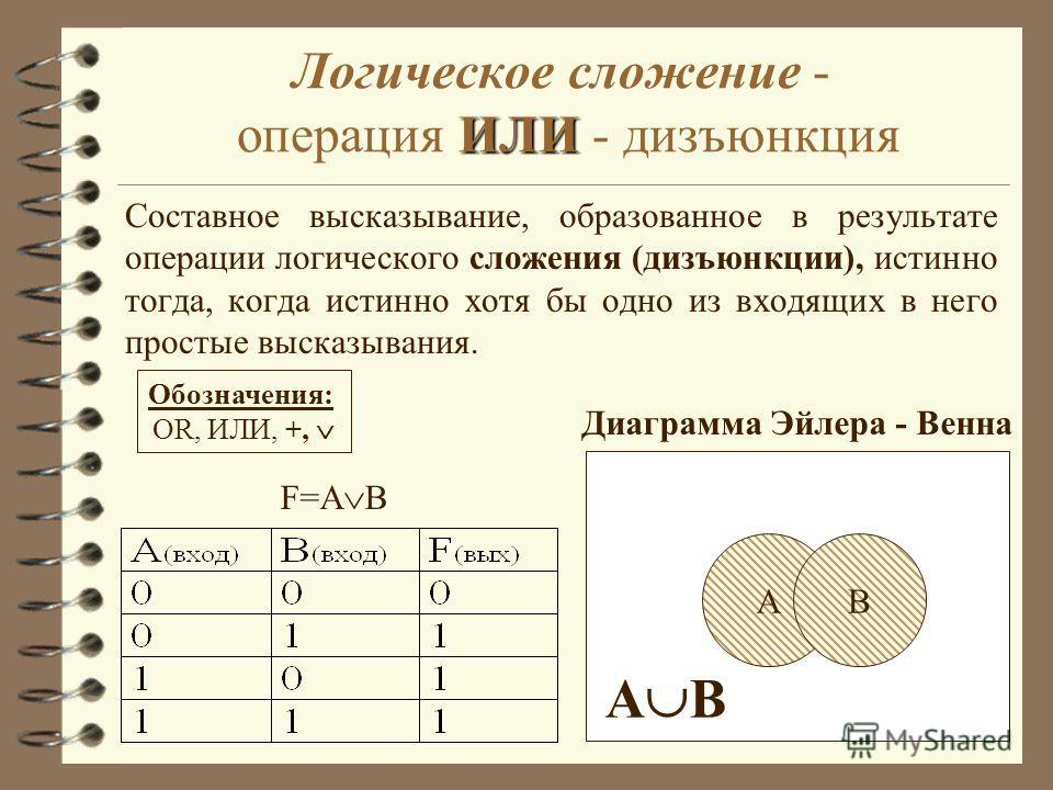 10 ИЛИ Логическое сложение - операция ИЛИ - дизъюнкция Составное высказывание, образованное в результате операции логического сложения (дизъюнкции), истинно тогда, когда истинно хотя бы одно из входящих в него простые высказывания. F=A B Диаграмма Эй